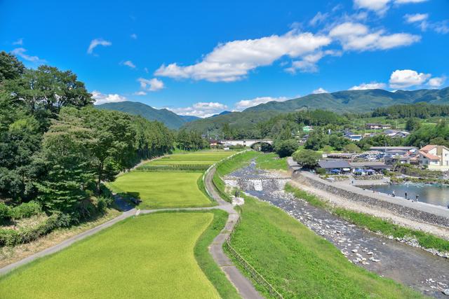 【桜川温泉】区営のリゾート施設で入る自然の中のかけ流し温泉